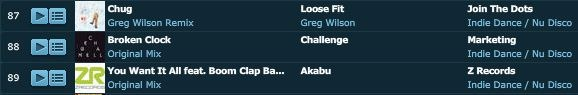 "Challenge ""Broken Clock"" enters Beatport top 100"